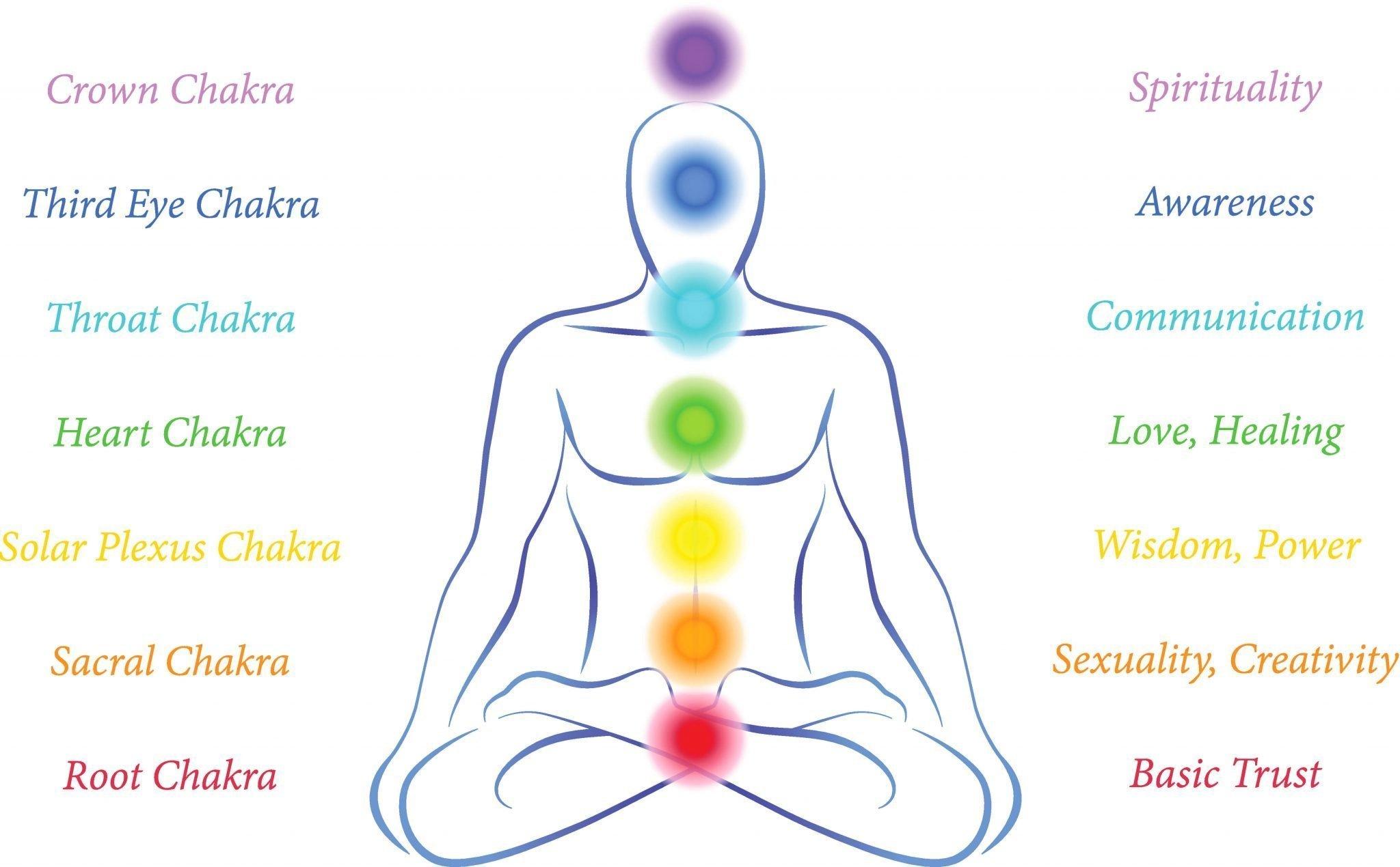 Voiceover-spirituality